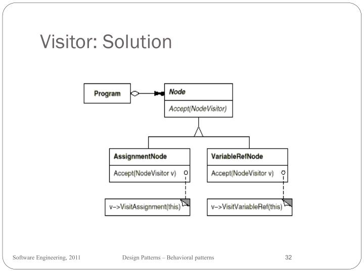 Visitor: Solution