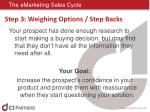 the emarketing sales cycle10
