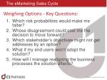 the emarketing sales cycle11