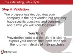 the emarketing sales cycle14