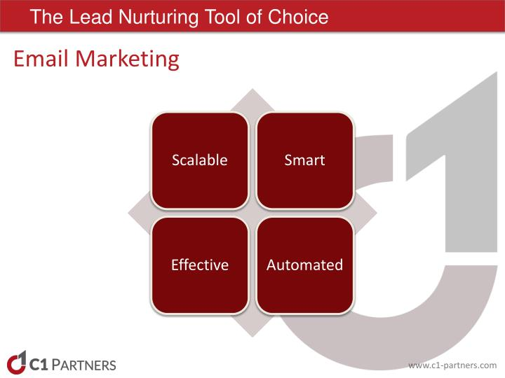 the lead nurturing tool of choice n.