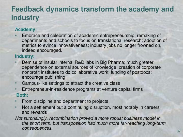 Feedback dynamics transform the academy and industry