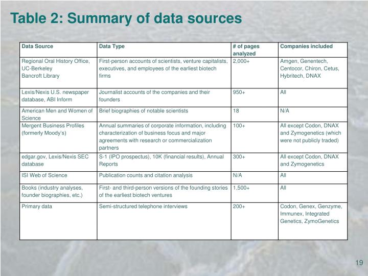 Table 2: Summary of data sources