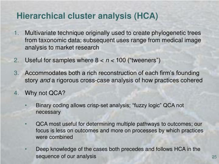 Hierarchical cluster analysis (HCA)