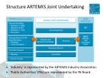 structure artemis joint undertaking