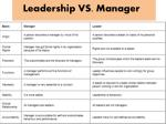 leadership vs manager