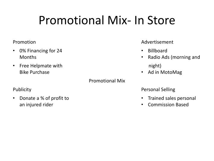 Promotional Mix- In Store