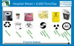 hospital waste 6 600 tons day