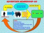 advertiser membership ad