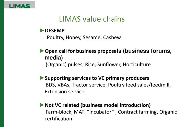 limas value chains n.