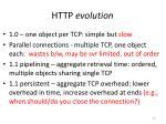 http evolution
