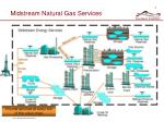 midstream natural gas services