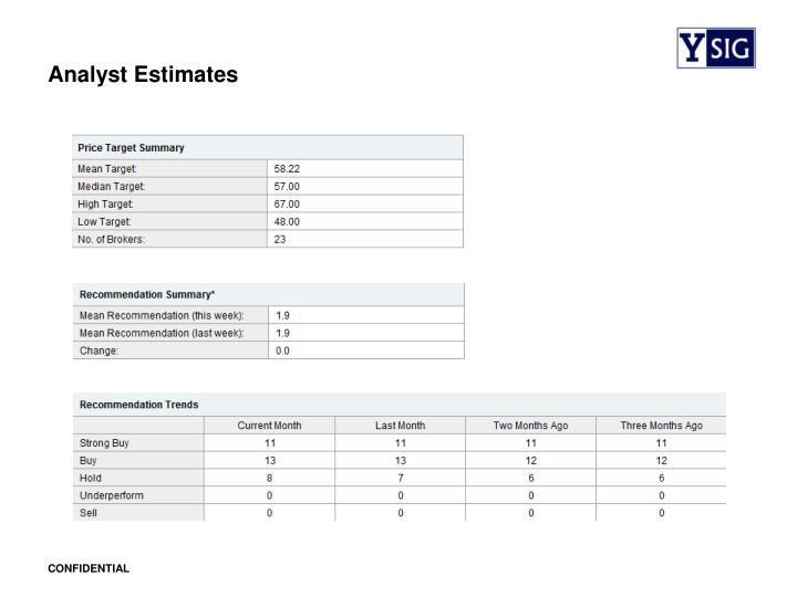 Analyst Estimates