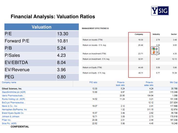 Financial Analysis: Valuation Ratios