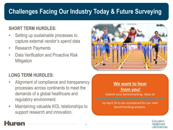 Challenges Facing Our Industry Today & Future Surveying