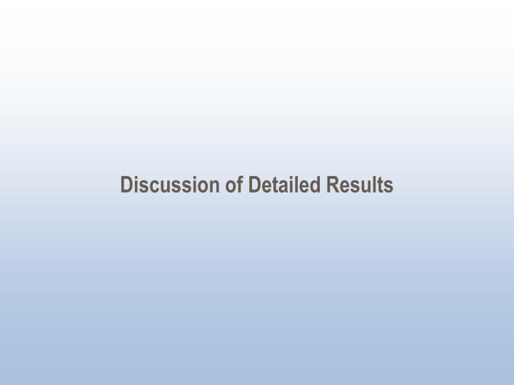 Discussion of Detailed Results