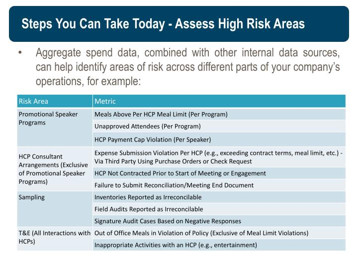 Steps You Can Take Today - Assess High Risk Areas