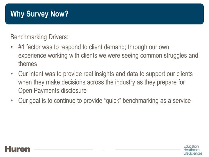 Why Survey Now?