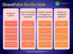 sharepoint for the web
