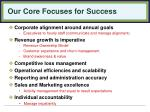our core focuses for success