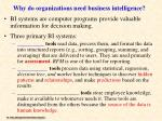 why do organizations need business intelligence