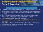 personalized medicine market trend dynamics