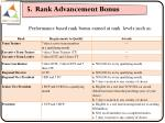 performance based rank bonus earned at rank levels such as