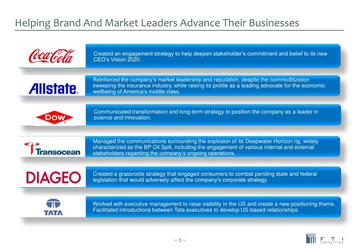 Helping Brand And Market Leaders Advance Their Businesses