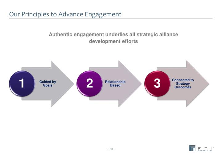 Our Principles to Advance Engagement