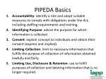 pipeda basics