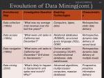 evoulution of data mining cont