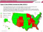 type of out of state licenses by state 2010 11
