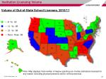 volume of out of state school licenses 2010 11
