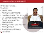 how much should you spend1