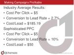 making campaigns profitable1