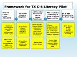 framework for tx c 4 literacy pilot