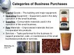 categories of business purchases