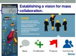 establishing a vision for mass collaboration