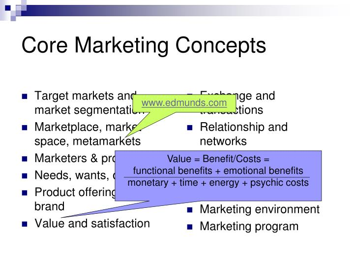 functional benefits marketing