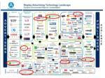 industry dynamics3