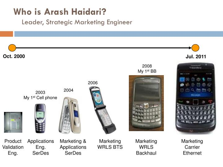 who is arash haidari leader strategic marketing engineer n.