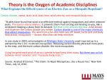 theory is the oxygen of academic disciplines