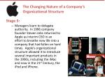 the changing nature of a company s organizational structure2