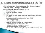 che data submission revamp 2012