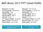 map works 2012 ftft cohort profile4
