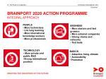brainport 2020 action programme integral approach
