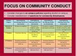 focus on community conduct