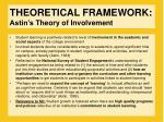 theoretical framework astin s theory of involvement