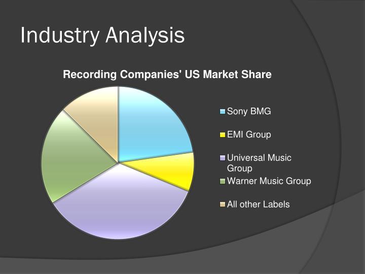 universal music group swot analysis