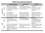 tcos uncertainty analysis1